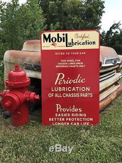 Antique Vintage Old Style Mobilubrication Mobil Gas Oil Sign 38