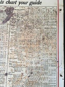 Vintage Original Mobiloil Gargoyle 1925-1928 Rare Oil Chart Sign 38 1/2x19 1/2